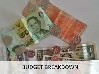 Budget breakdown - Phenomenal Globe Travel Blog