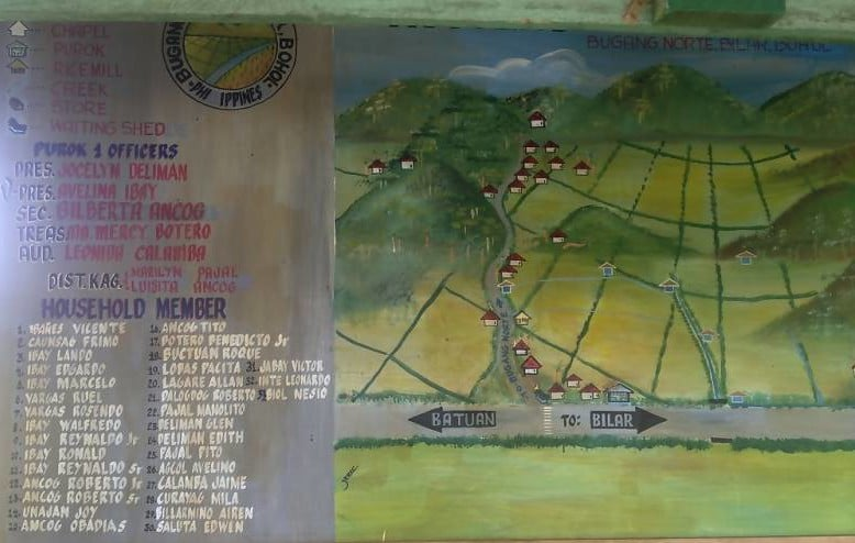 A beautiful hand-painted map of a village at the bus stop in Bohol