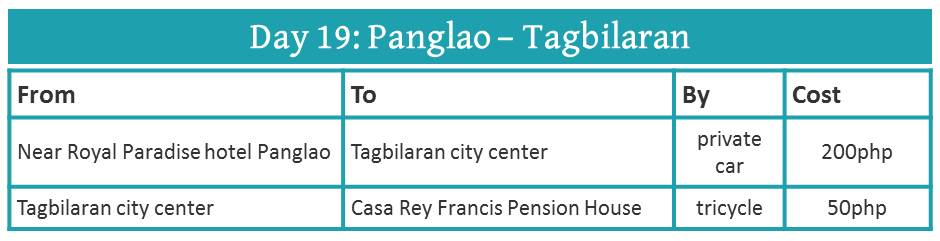 how to travel from Panglao to Tagbilaran