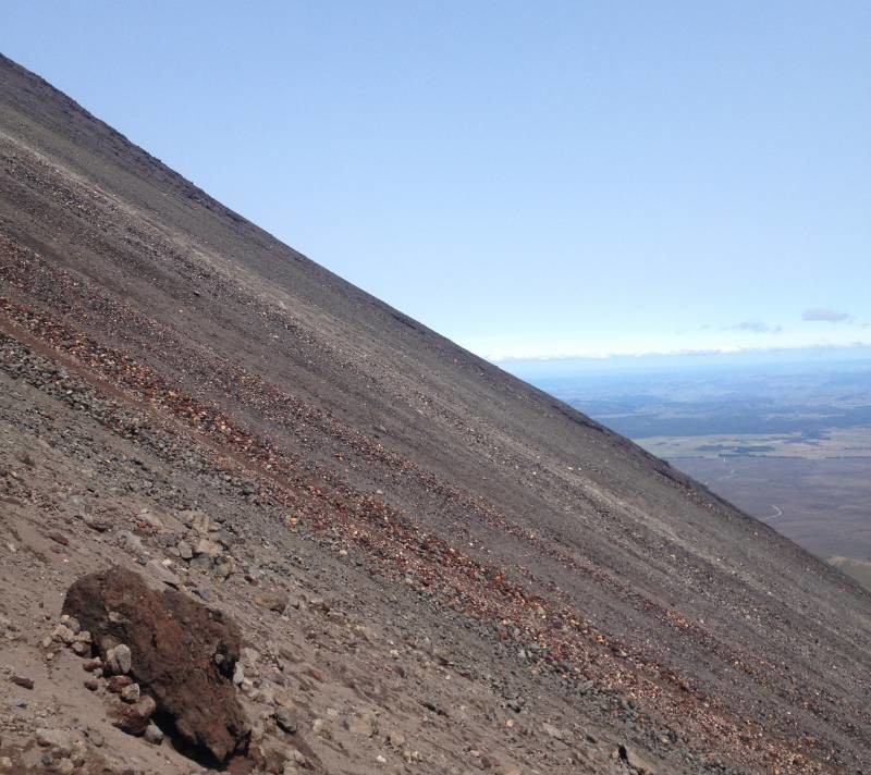 Tongariro Crossing in New Zealand - free activities in New Zealand to travel New Zealand on a budget