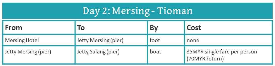 How to get from Mersing to Tioman
