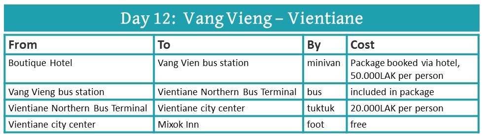 How to travel from Vang Vieng to Vientiane by bus