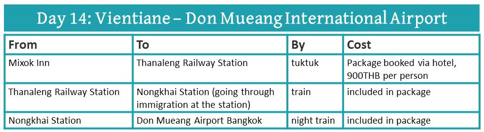 How to get from Vientiane to Don Mueang International Airport