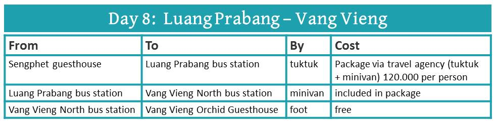 Travel advice: how to get from Luang Prabang to Vang Vieng by minivan