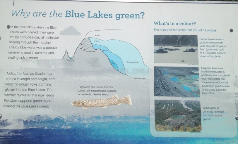 The Blue Lakes Are Green Sign