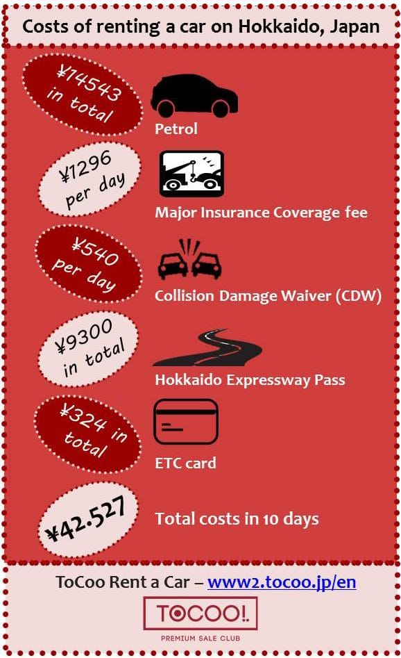 The ultimate guide to making a road trip and renting a car on Hokkaido, Japan! Read about costs (additional insurance, the Hokkaido Expressway Pass and ETC card) and important things to know before setting of on an epic road trip around the Northernmost island of the country of the rising sun.