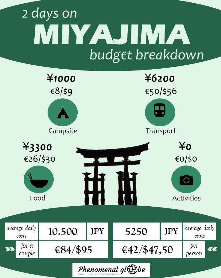Miyajima Island is famous for the floating Torii and Itsukushima Shrine. Check out my 2-day itinerary and read about hiking & camping on the beautiful island Miyajima. Including a printable map and budget breakdown infographic.