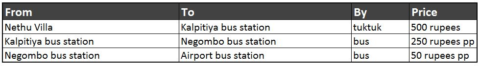 From Kalpitiya to Negombo airport by bus Sri Lanka travel itinerary 1 month